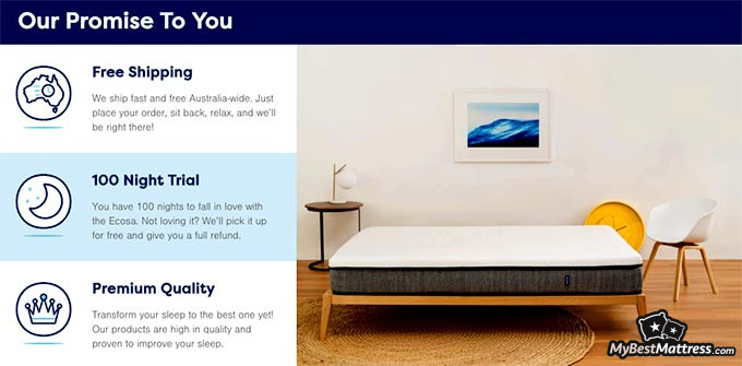 Ecosa mattress review: free shipping, trial and quality.