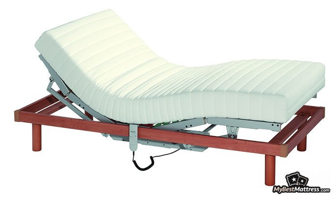 Do you need a box spring: adjustable bed frame