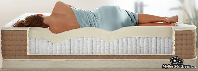 Eco Terra mattress review: sleep