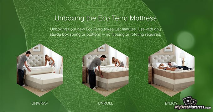 Eco Terra mattress review: unboxing