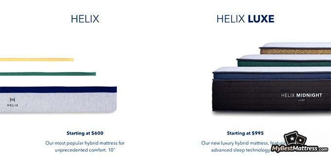 Helix mattress reviews: comparison between two models.