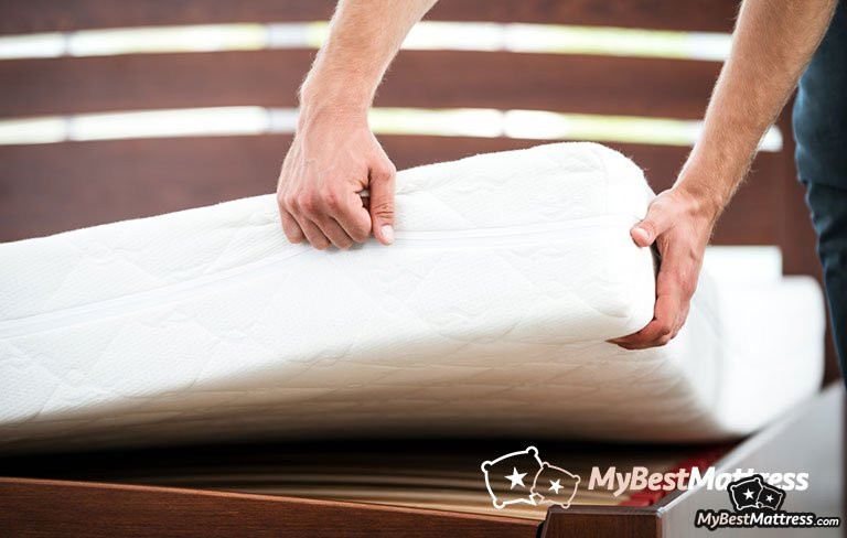 Guide To Diffe Mattress Types How