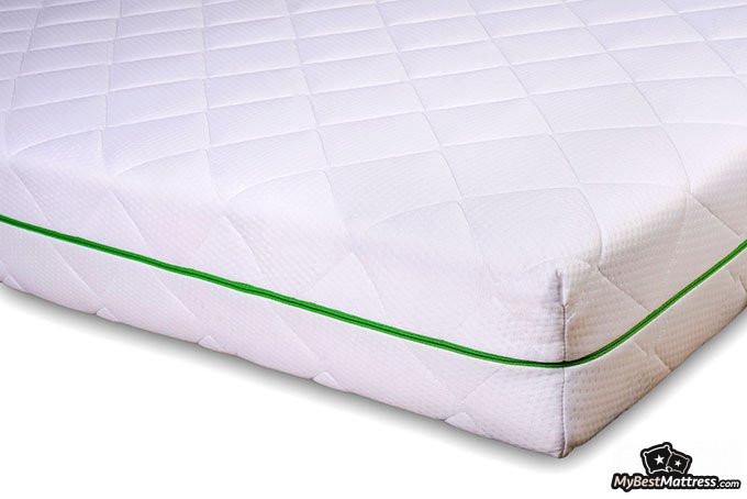 how to sell mattresses: a mattress