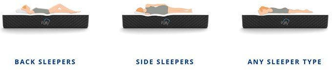 Puffy mattress reviews: all types of sleepers.